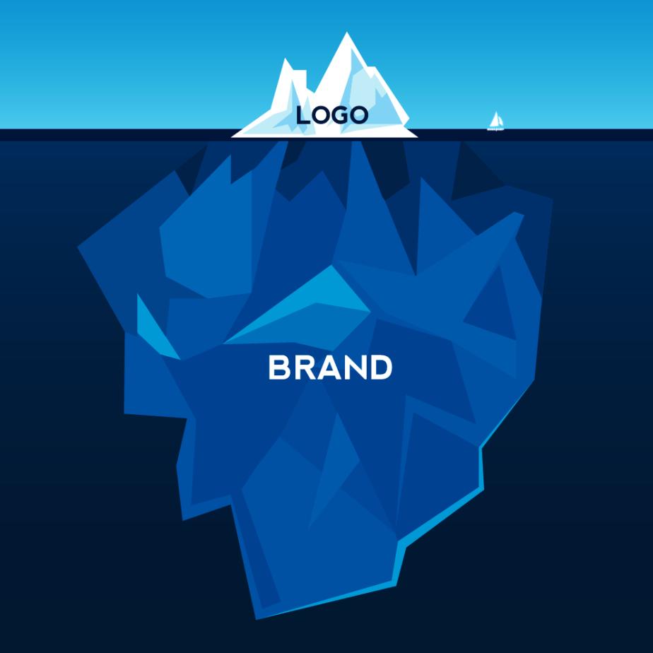 LOGO-DESIGN-BRANDING